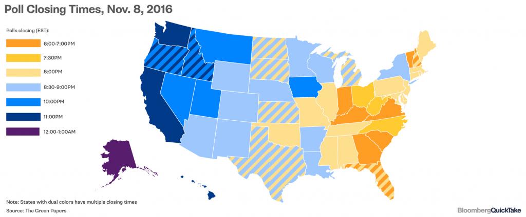 Godzin zamknięcia lokali wyborczych (czasu EST). Źródło: Bloomberg