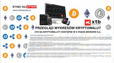 przeglad-kryptowalut-plansza-xtb