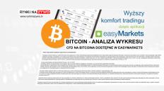 bitcoin-wykres-plansza