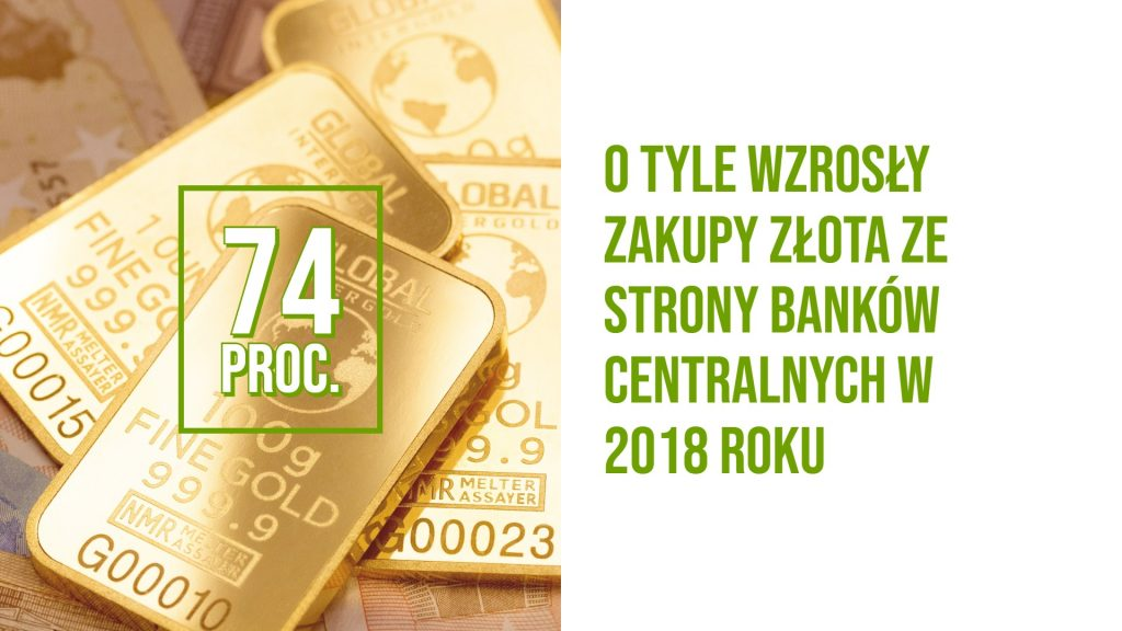 złoto-raport-wgc-gold