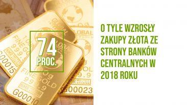 złoto-raport-wgc-gold
